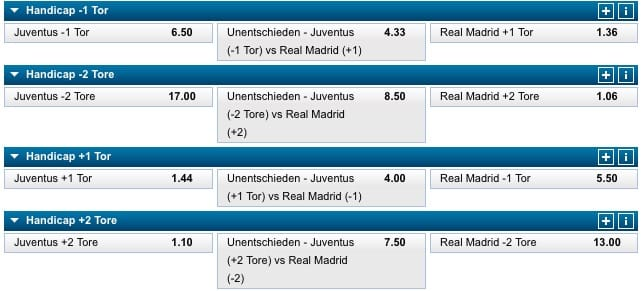 UEFA Champions League: Handicap Wetten