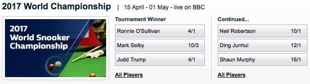 Snooker Weltmeisterschaft Wetten